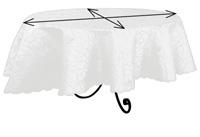 Berechnung Der Richtigen Tischdeckengröße Tischdeckede